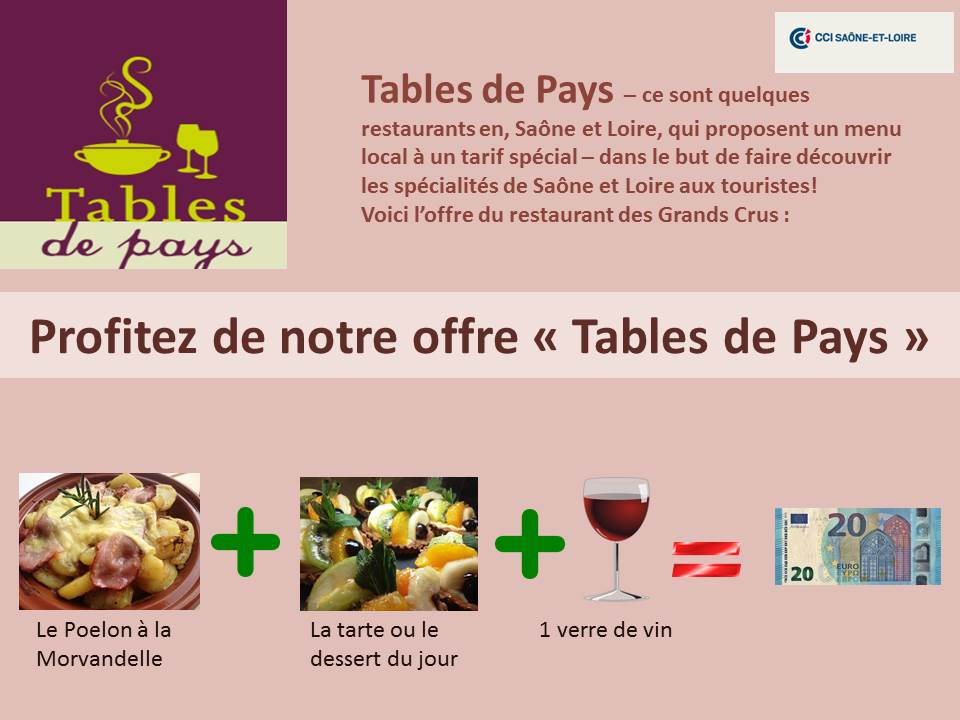 Formule Tables de Pays